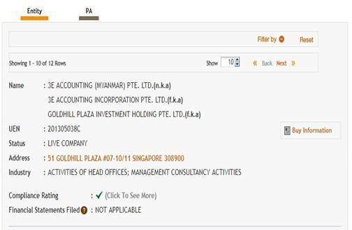 Information of Company