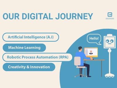 3E Accounting's Digital Journey