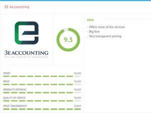 3E会计公司在企业服务比较网站InCorporate.sg上有很好的评价